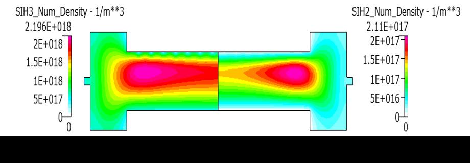 【タイトル入り】シリコン窒化膜PECVDシミュレーションの計算結果の一例(SiH3,SiH2 数密度分布)