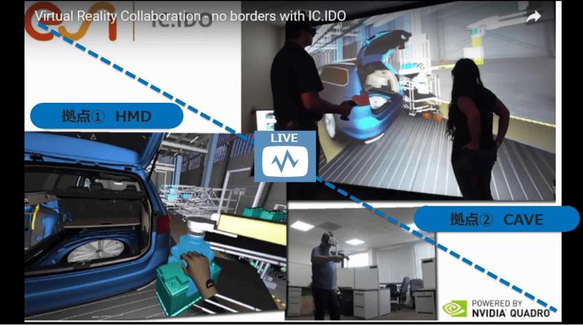 IC.IDO13.0最新機能―拠点間通信機能