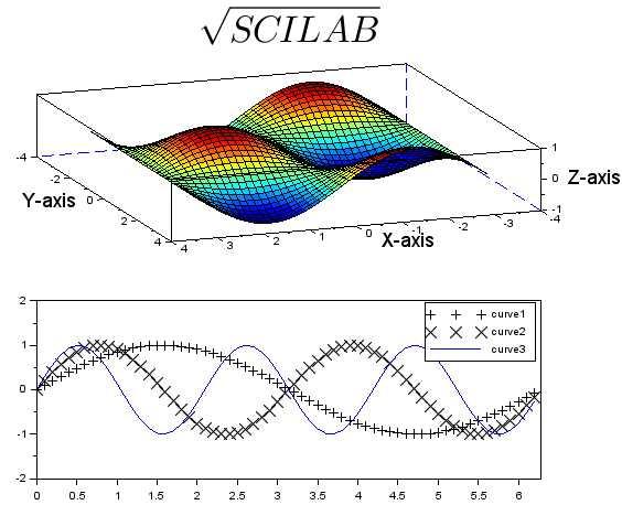 Scilab使用例(6) -グラフ描画(2)-
