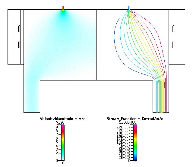 Fig. 2 流速分布( velocity mangnitude ) 及び 流れ関数( stream function )