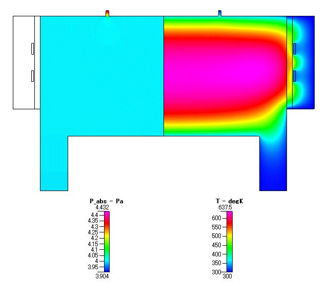 Fig. 3 絶対圧力 ( absolute pressure ) 及び 温度( gas temperature )