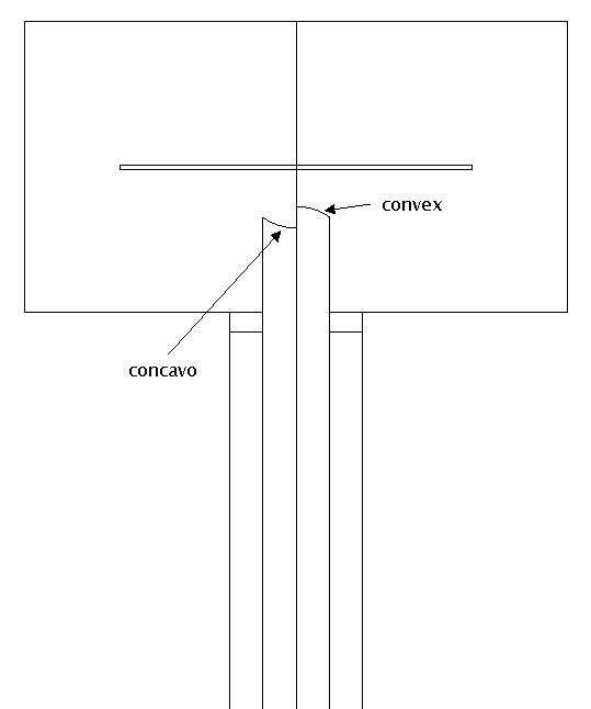 Fig. 5 石英ロッドの形状比較:凹(左)及び凸(右)