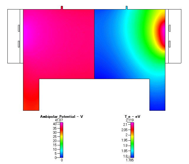 Fig. 6 両極性電位( ambipolar potential ) 及び 電子温度 ( Te )