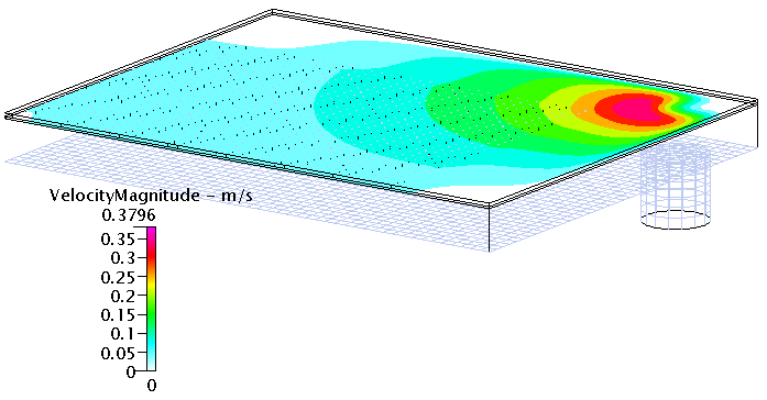 Fig. 5 速度コンター(Z断面-1)