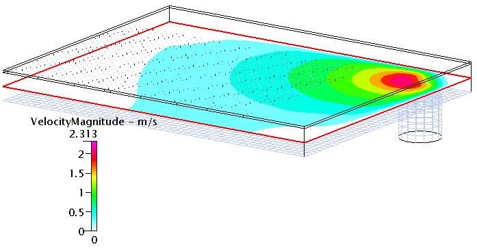 Fig. 6 速度コンター(Z断面-2)