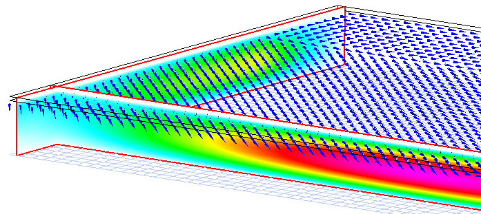 Fig. 4 シャワーヘッド直下の速度ベクトル,縦断面(2つ)の速度コンター