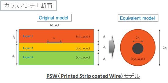 PSW_model-2