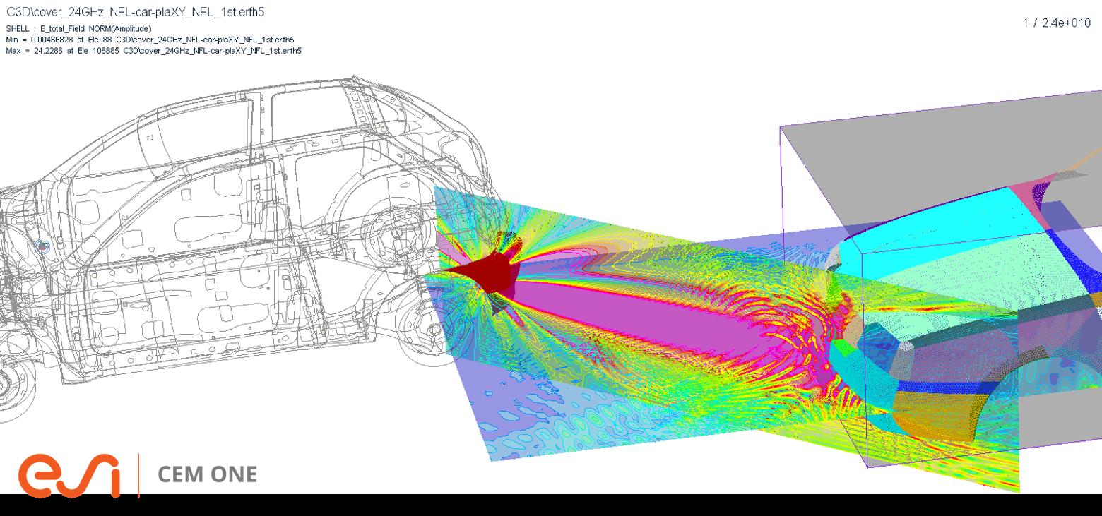 車載 準ミリ波レーダー解析