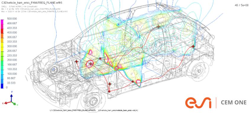 車両の放射エミッション解析