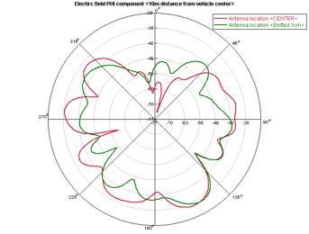 polar_10m