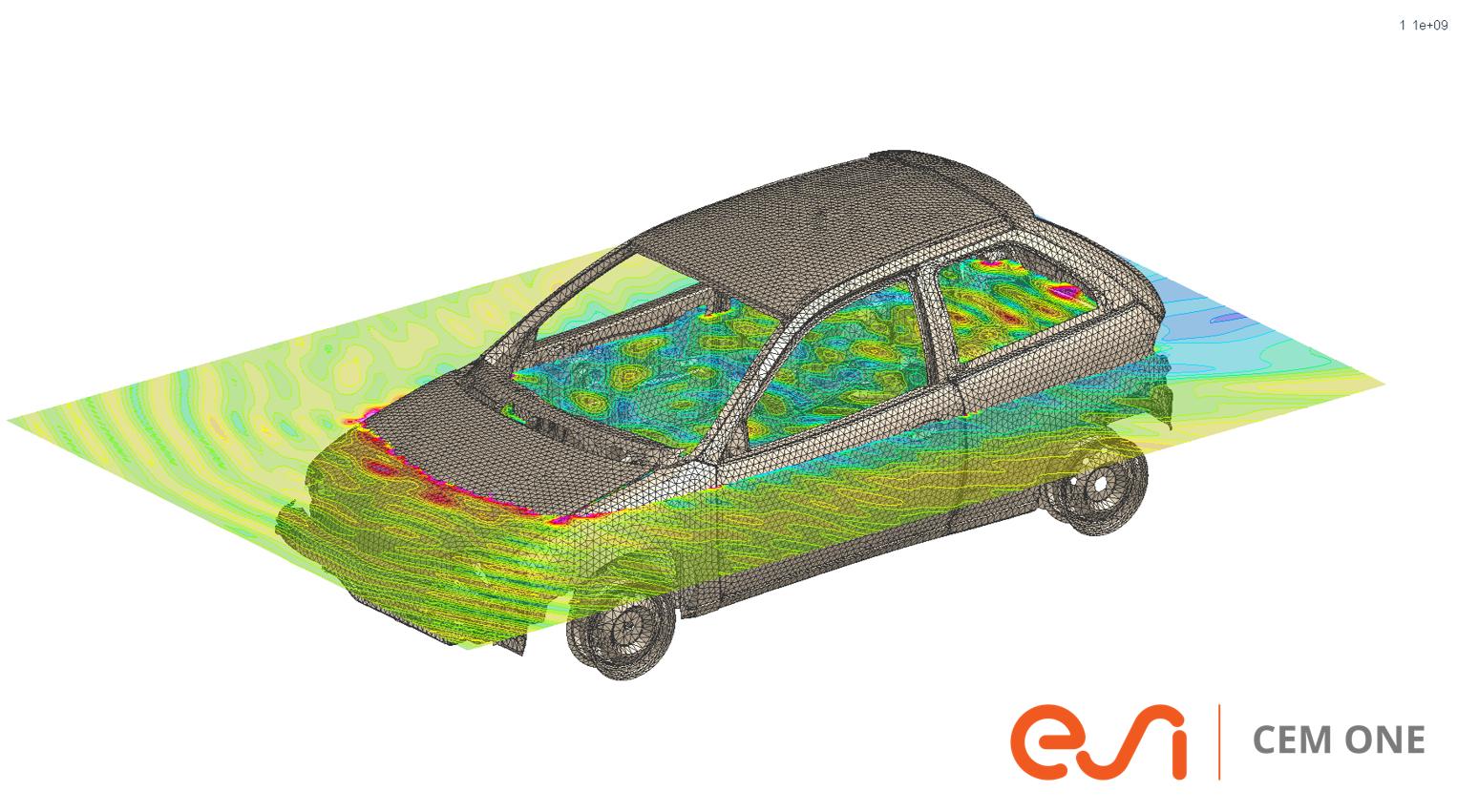 車室内電界分布と周波数(周波数領域解析手法)