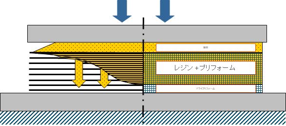 PAM-RTMの流体・構造カップリングソルバー ~C-RTM成形編~