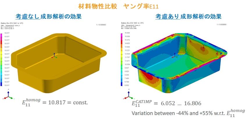 PAM-SMC繊維配向の構造解析への引継ぎ