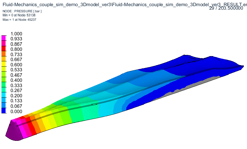 PAM-RTMの流体・構造カップリングソルバー ~VaRTM成形編~