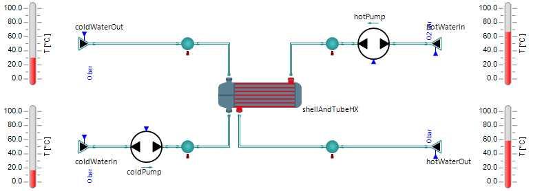 熱交換器モデル