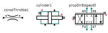 ElementalDirection