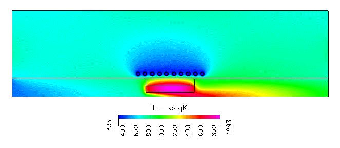 Fig. 1 SiC CVD 装置の温度分布