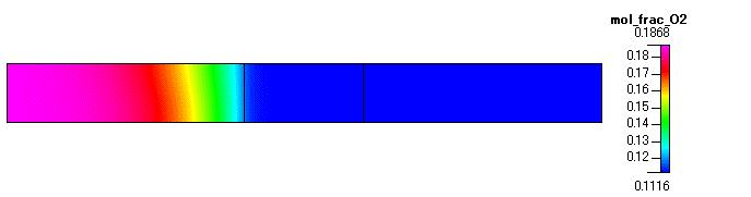 Fig. 10 O2 のモル分率