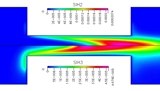 Fig. 10 SiH2(上)及び SIH3(下)の質量分率