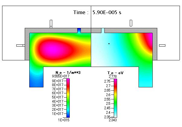 Fig. 10 電子密度( Ne )及び 電子温度 ( Te ) [ 800周期後 ]