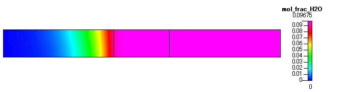 Fig. 11 H2O のモル分率