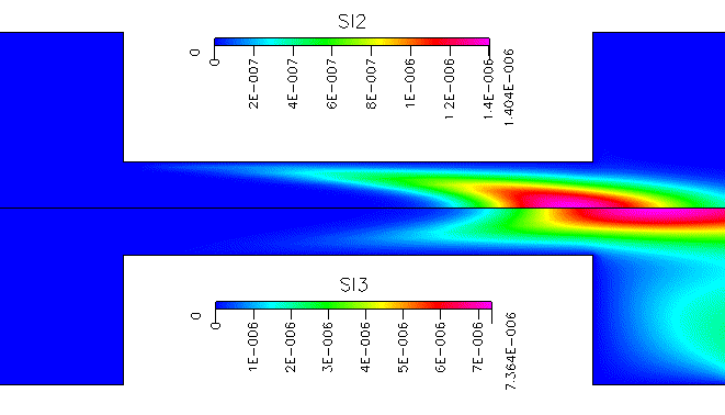 Fig. 11 SI2(上)及び SI3(下)の質量分率