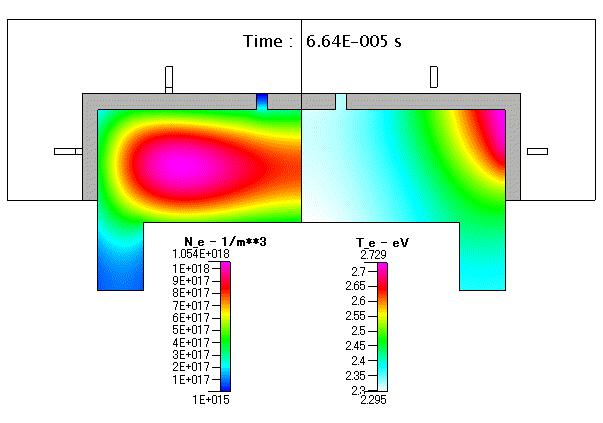 Fig. 11 電子密度( Ne )及び 電子温度 ( Te ) [ 900周期後 ]