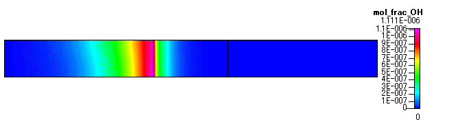 Fig. 12 OHのモル分率