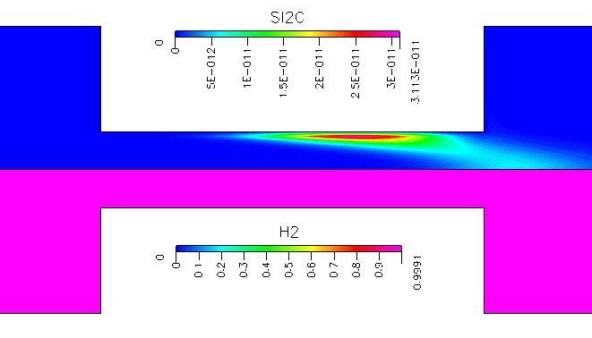 Fig. 12 SI2C(上)及び H2(下)の質量分率