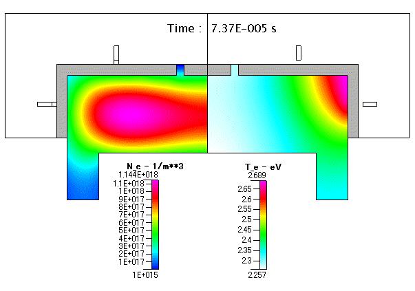 Fig. 12 電子密度( Ne )及び 電子温度 ( Te ) [ 1000周期後 ]
