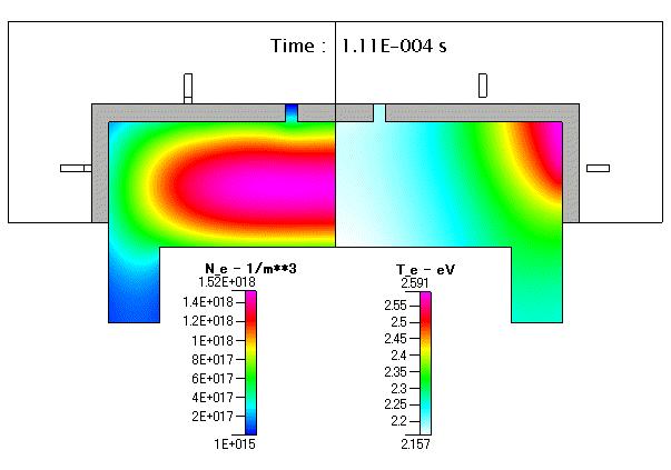 Fig. 14 電子密度( Ne )及び 電子温度 ( Te ) [ 1500周期後 ]