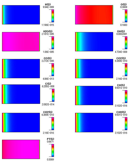 Fig. 15 各表面サイトの割合_All