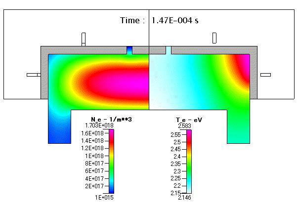 Fig. 15 電子密度( Ne )及び 電子温度 ( Te ) [ 2000周期後 ]