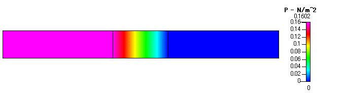 Fig. 16 圧力分布