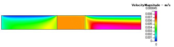 Fig. 17 速度分布
