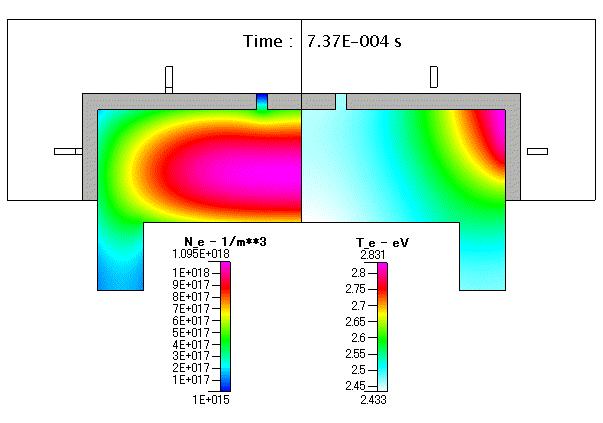 Fig. 17 電子密度( Ne )及び 電子温度 ( Te ) [ 10000周期後 ]