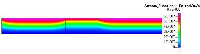 Fig. 18 流れ関数