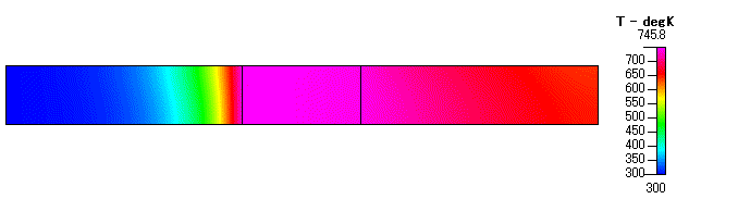 Fig. 19 温度分布