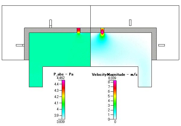 Fig. 2 圧力分布( absolute pressure )及び 流速分布( velocity mangnitude )