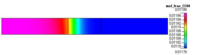 Fig. 20 CH4 のモル分率