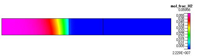 Fig. 21 H2 のモル分率