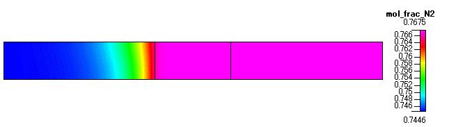Fig. 22 N2 のモル分率