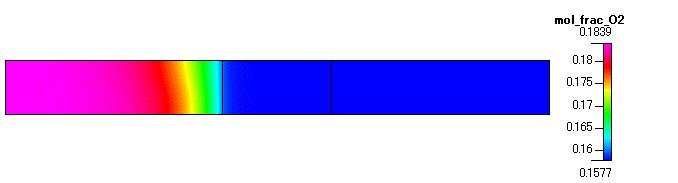 Fig. 23 O2 のモル分率