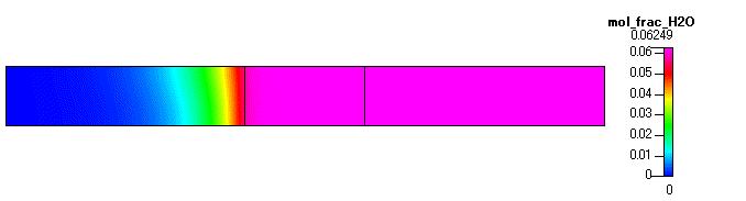 Fig. 24 H2O のモル分率