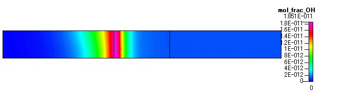 Fig. 25 OH のモル分率