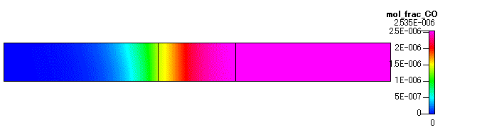 Fig. 26 CO のモル分率