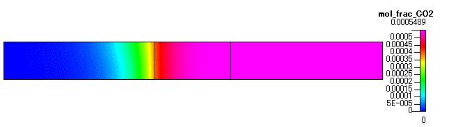 Fig. 27 CO2 のモル分率
