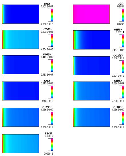 Fig. 28 各表面サイトの割合_All