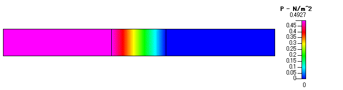Fig. 3 圧力分布