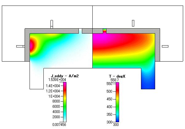 Fig. 3 渦電流 ( eddy current  Jeddy ) 及び 温度( gas temperature )